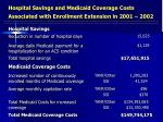 hospital savings and medicaid coverage costs associated with enrollment extension in 2001 2002