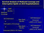 survival analysis of medicaid coverage and interruption spells on acs hospitalizations