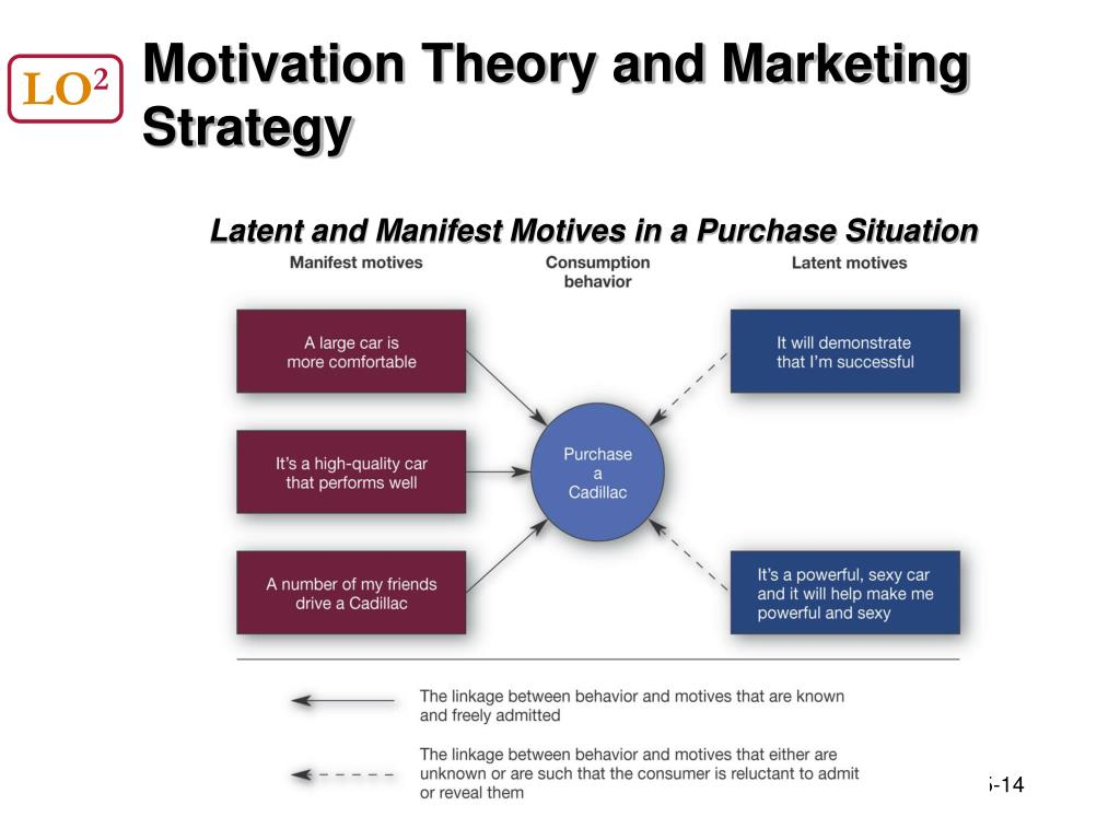 motivation theories and strategies Strengths and weaknesses of motivation  you from pitching your motivating strategies at the  to strengths and weaknesses of motivation theories.
