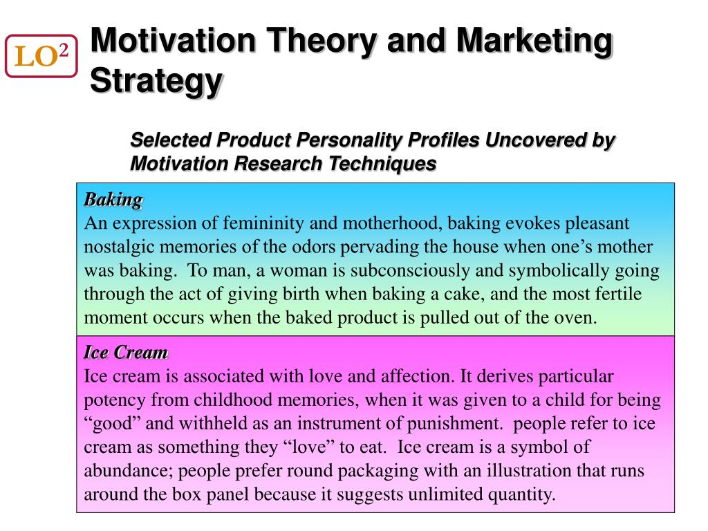 motivation theories and strategies Motivation is what stimulates all human behavior the process of motivation is initiated by the tension an unsatisfied motivational theory and marketing strategies.
