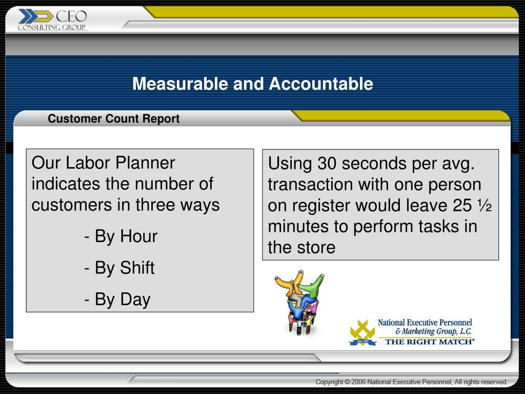 Customer Count Report