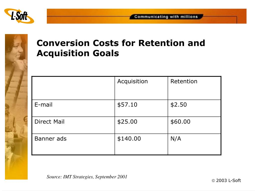 Conversion Costs for Retention and Acquisition Goals