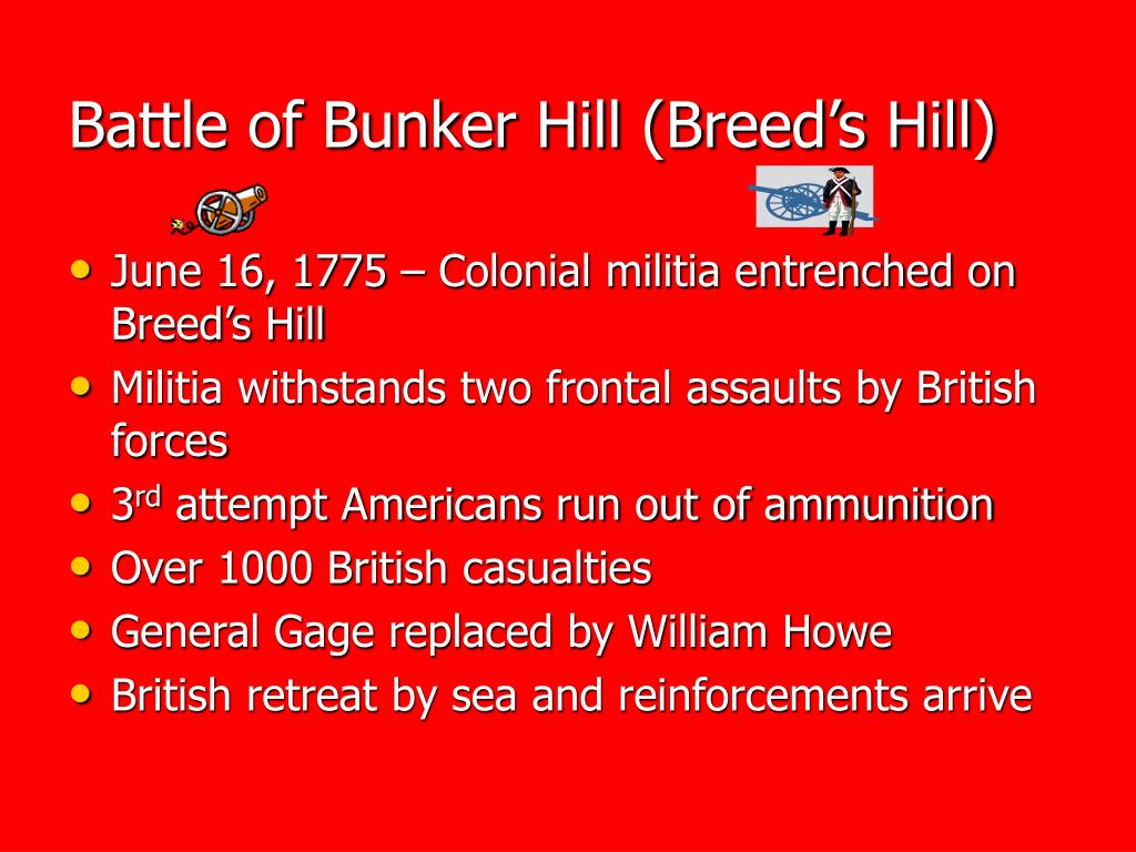 Battle of Bunker Hill (Breed's Hill)