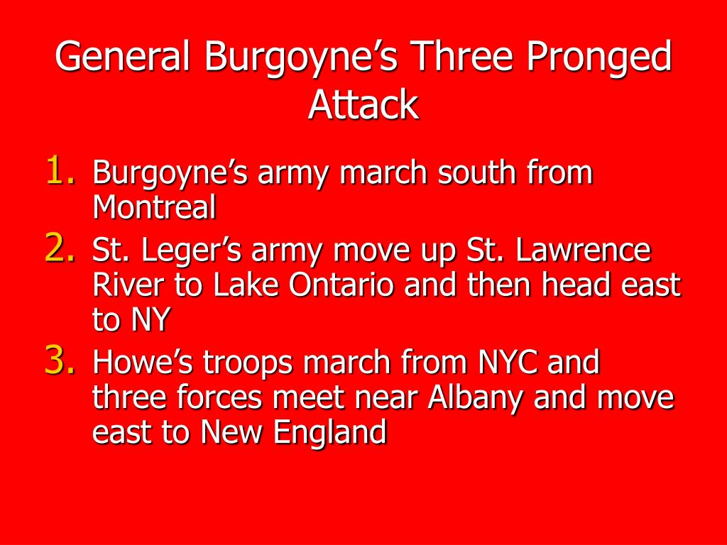 General Burgoyne's Three Pronged Attack