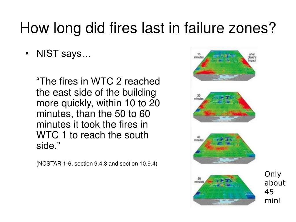 How long did fires last in failure zones?