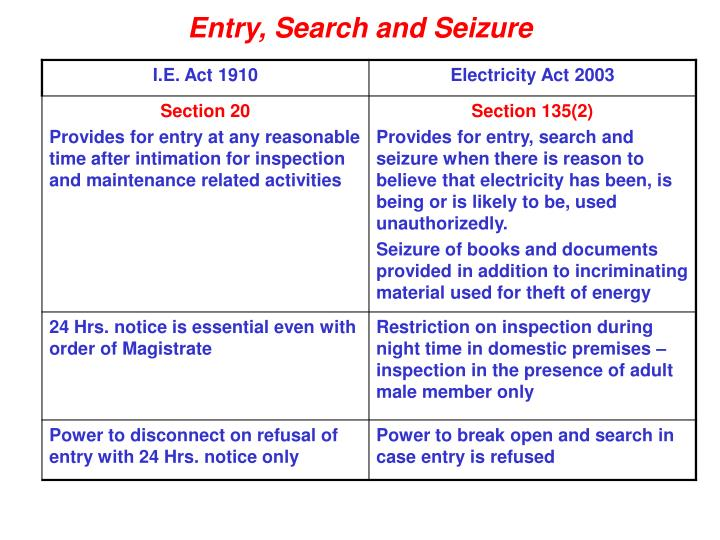 Entry search and seizure