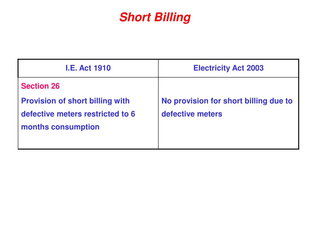 Electricity Act 2003 Anti Theft Provisions Powerpoint