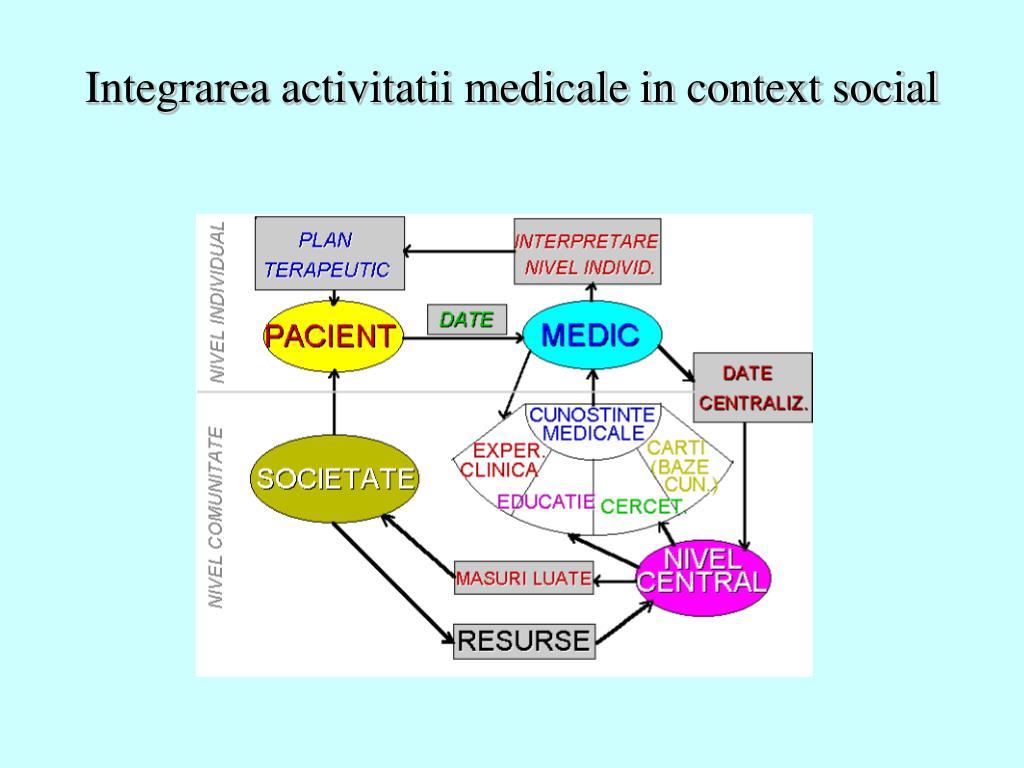 Integrarea activitatii medicale in context social