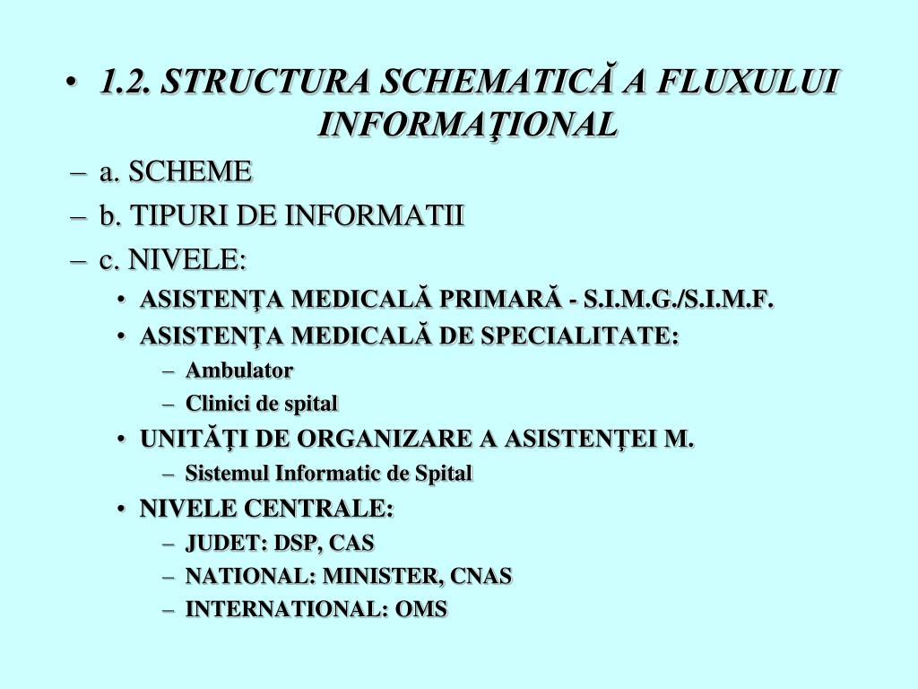 1.2. STRUCTURA SCHEMATICĂ A FLUXULUI INFORMAŢIONAL