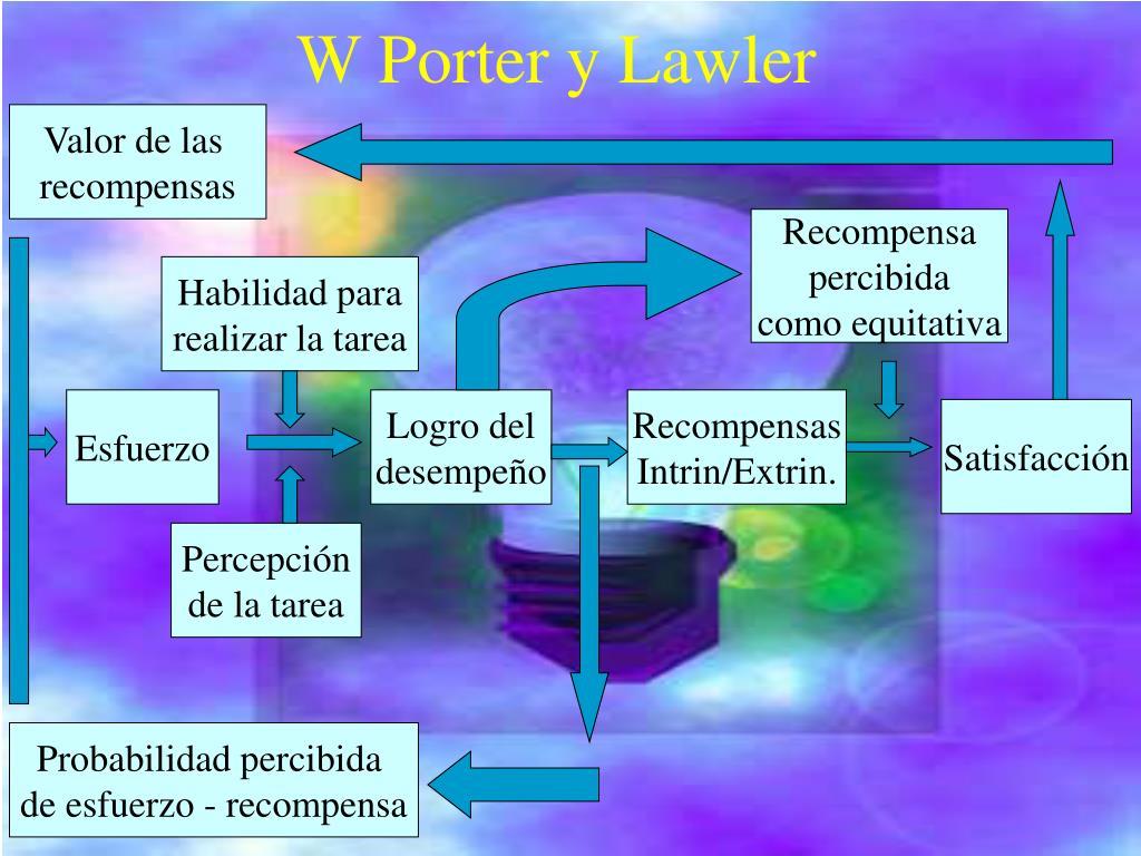 W Porter y Lawler