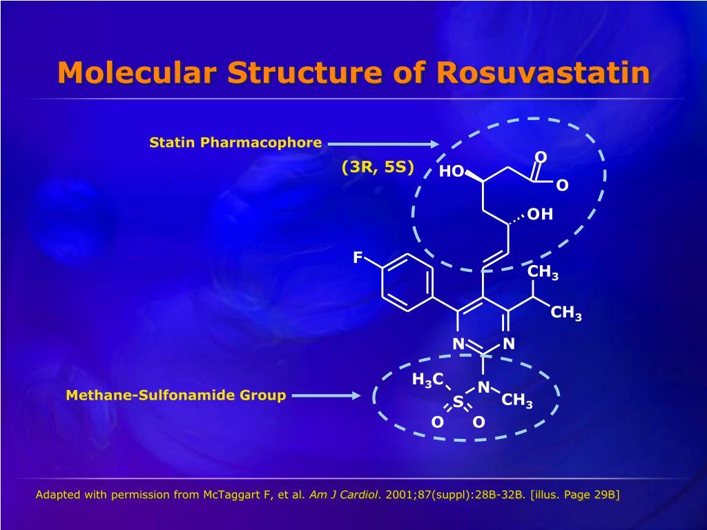 Molecular Structure of Rosuvastatin