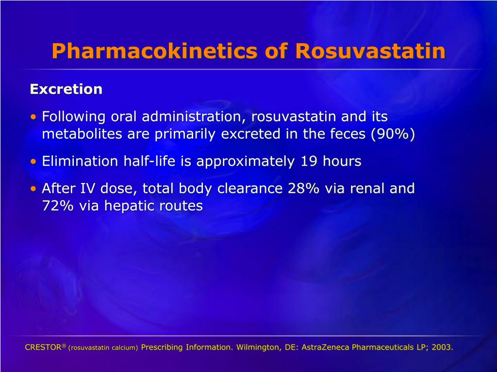 Pharmacokinetics of Rosuvastatin