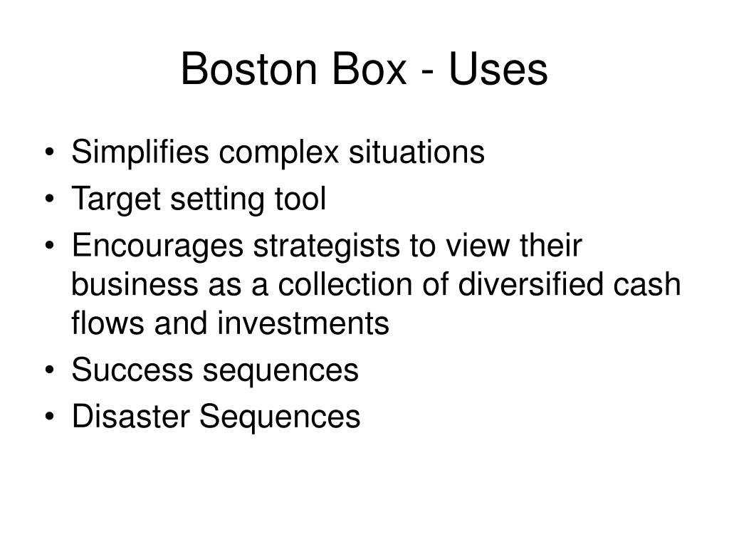Boston Box - Uses