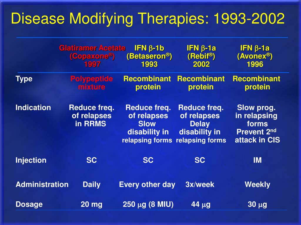 Disease Modifying Therapies: 1993-2002