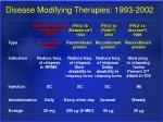 disease modifying therapies 1993 2002