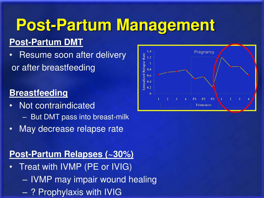 Post-Partum Management