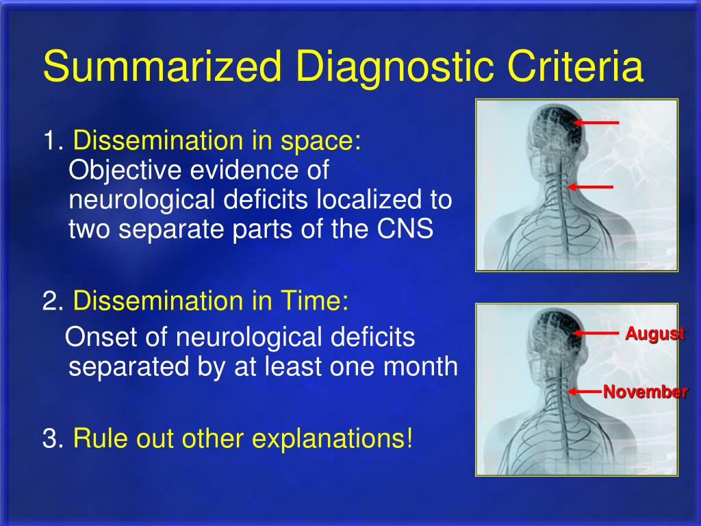 Summarized Diagnostic Criteria