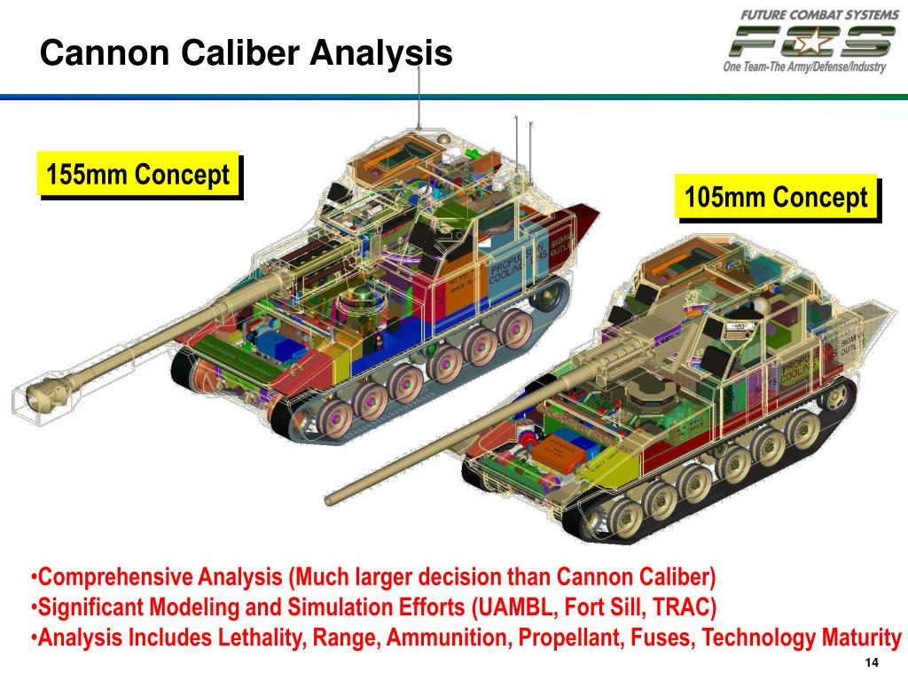 Cannon Caliber Analysis