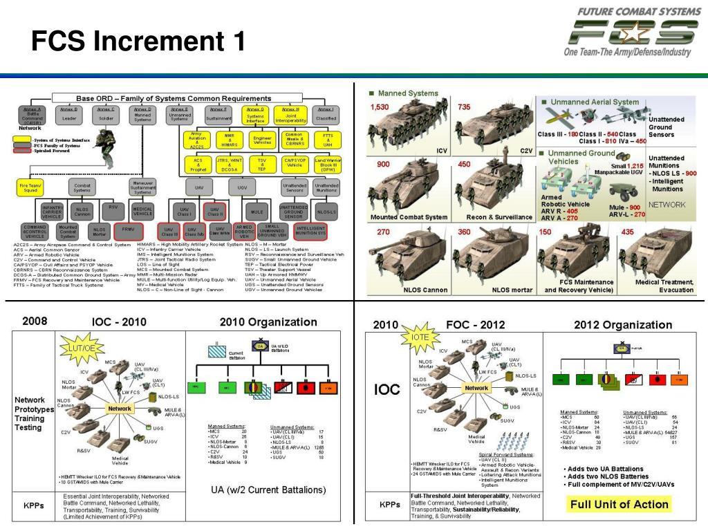 FCS Increment 1