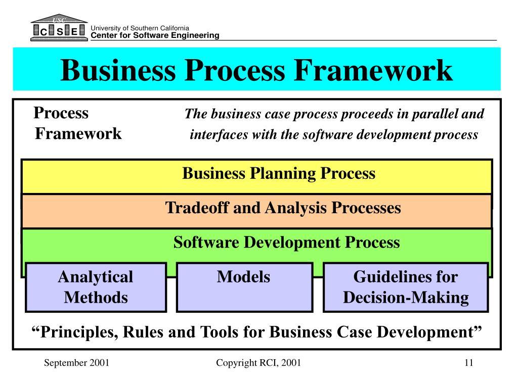 Business Process Framework