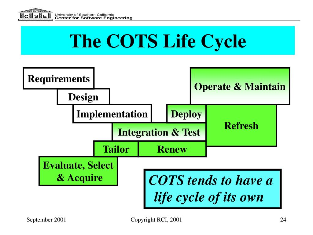 The COTS Life Cycle