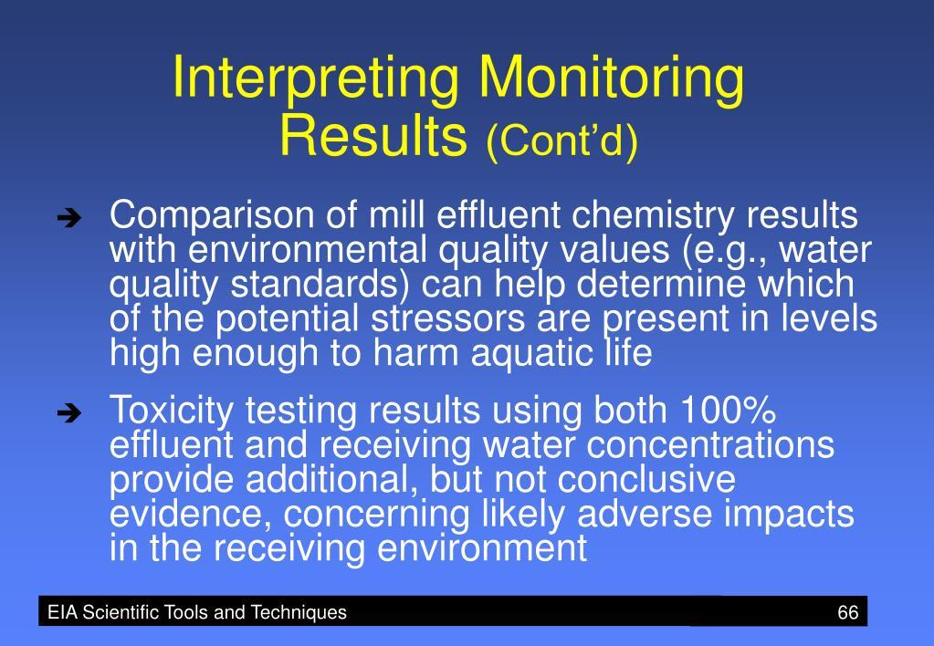 Interpreting Monitoring