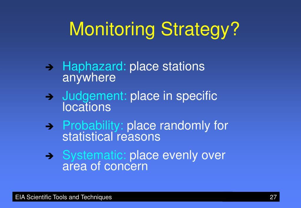 Monitoring Strategy?