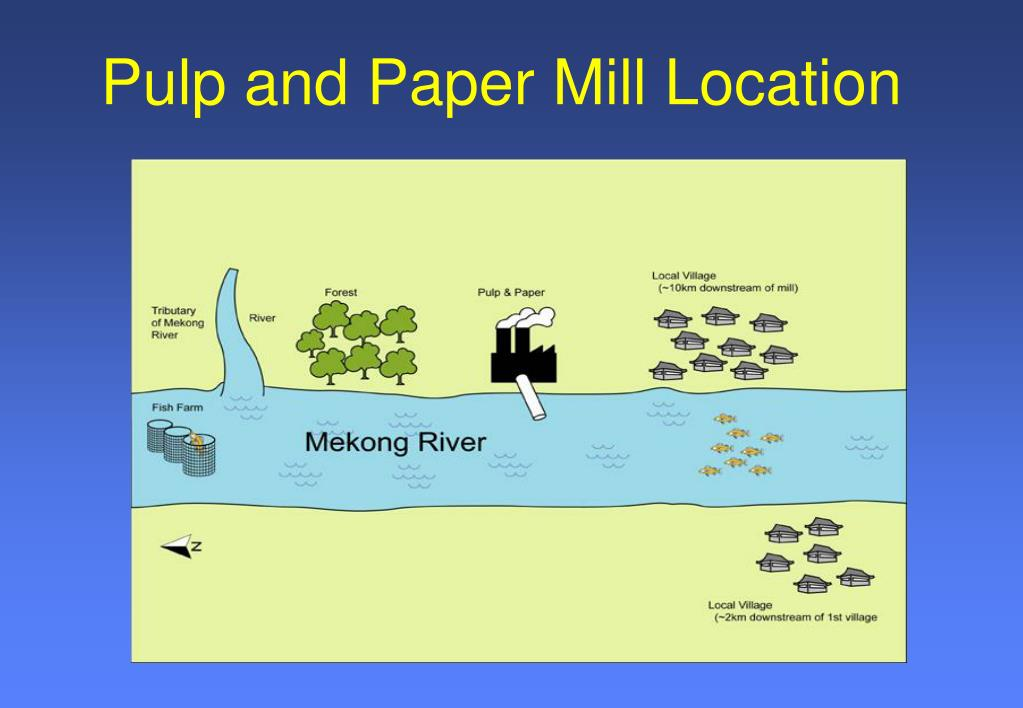 Pulp and Paper Mill Location