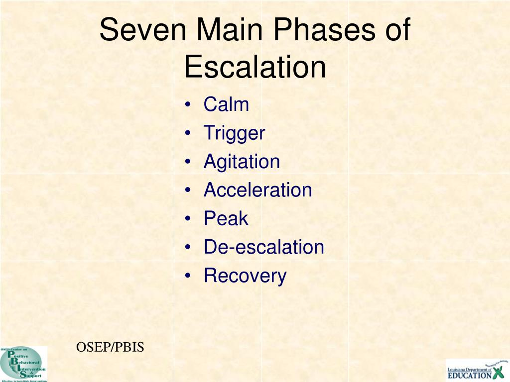 Seven Main Phases of Escalation