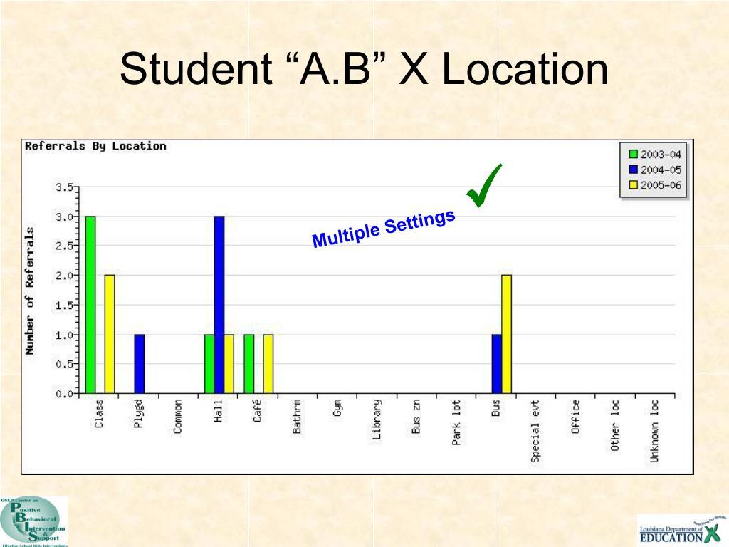 "Student ""A.B"" X Location"