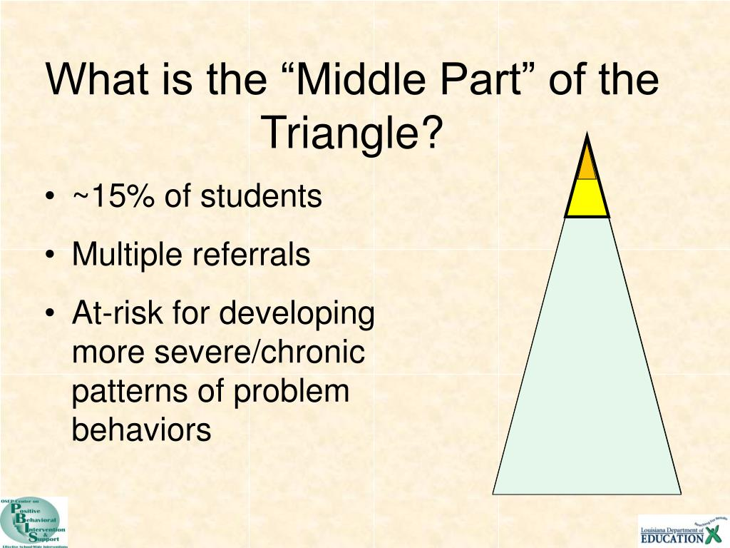 "What is the ""Middle Part"" of the Triangle?"