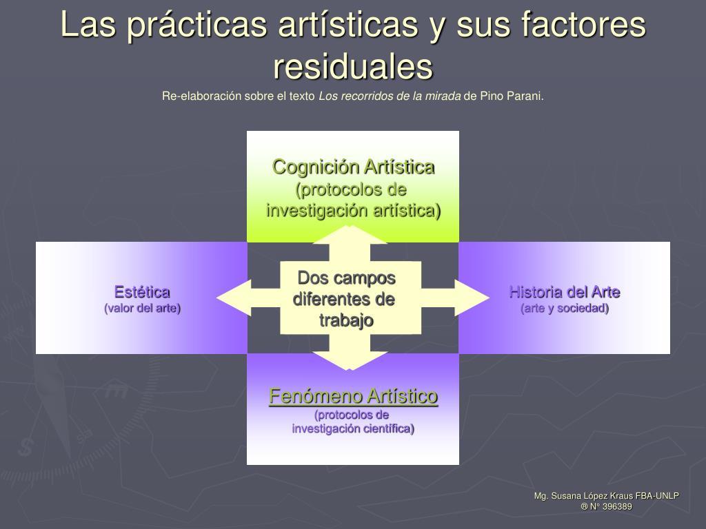 Las prácticas artísticas y sus factores residuales
