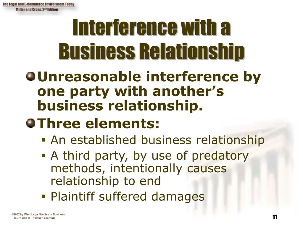 Interference with a