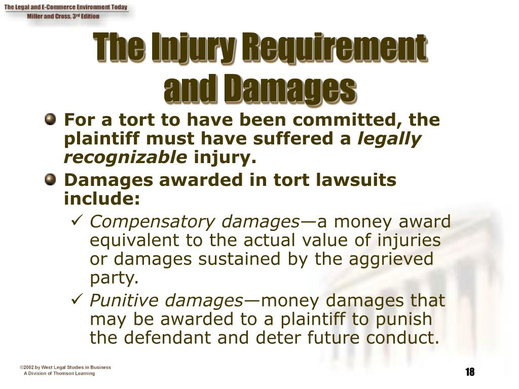 The Injury Requirement