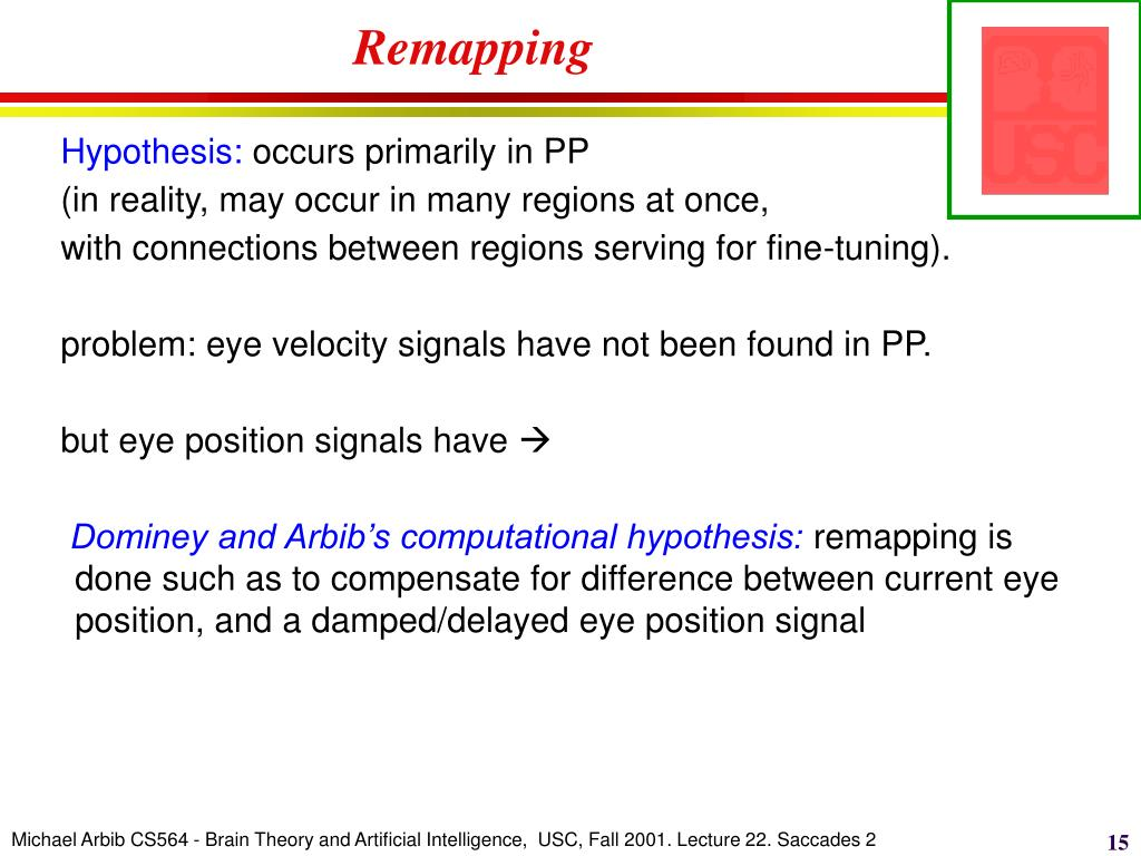 Remapping