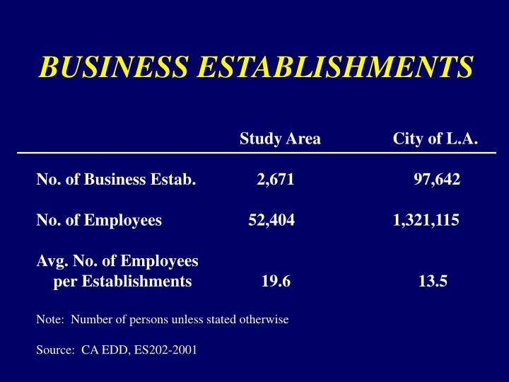 BUSINESS ESTABLISHMENTS