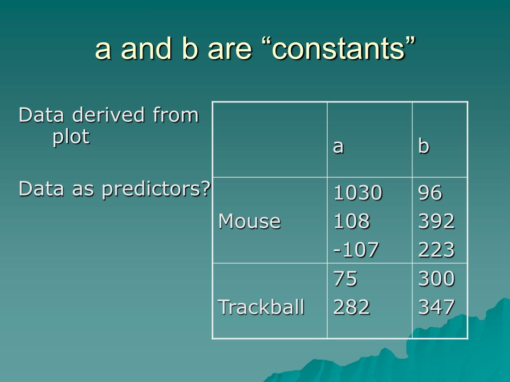 "a and b are ""constants"""