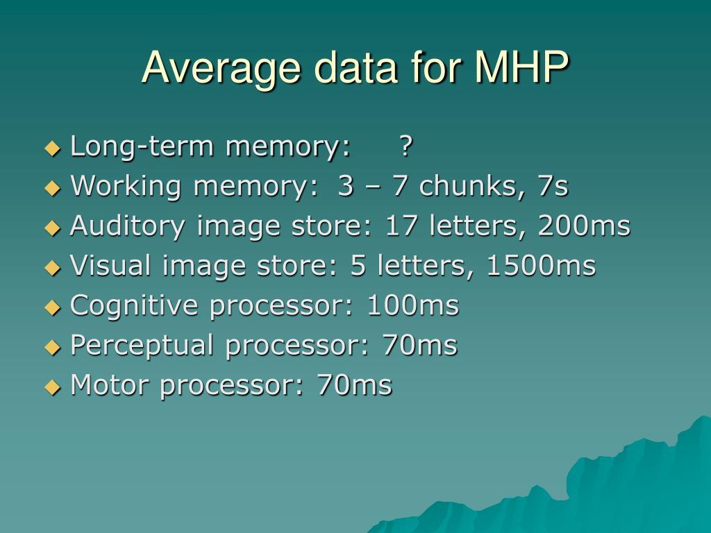 Average data for MHP