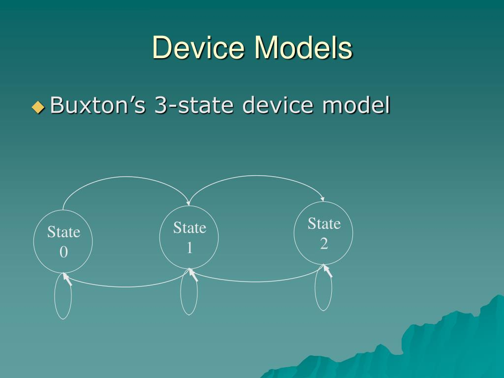 Device Models