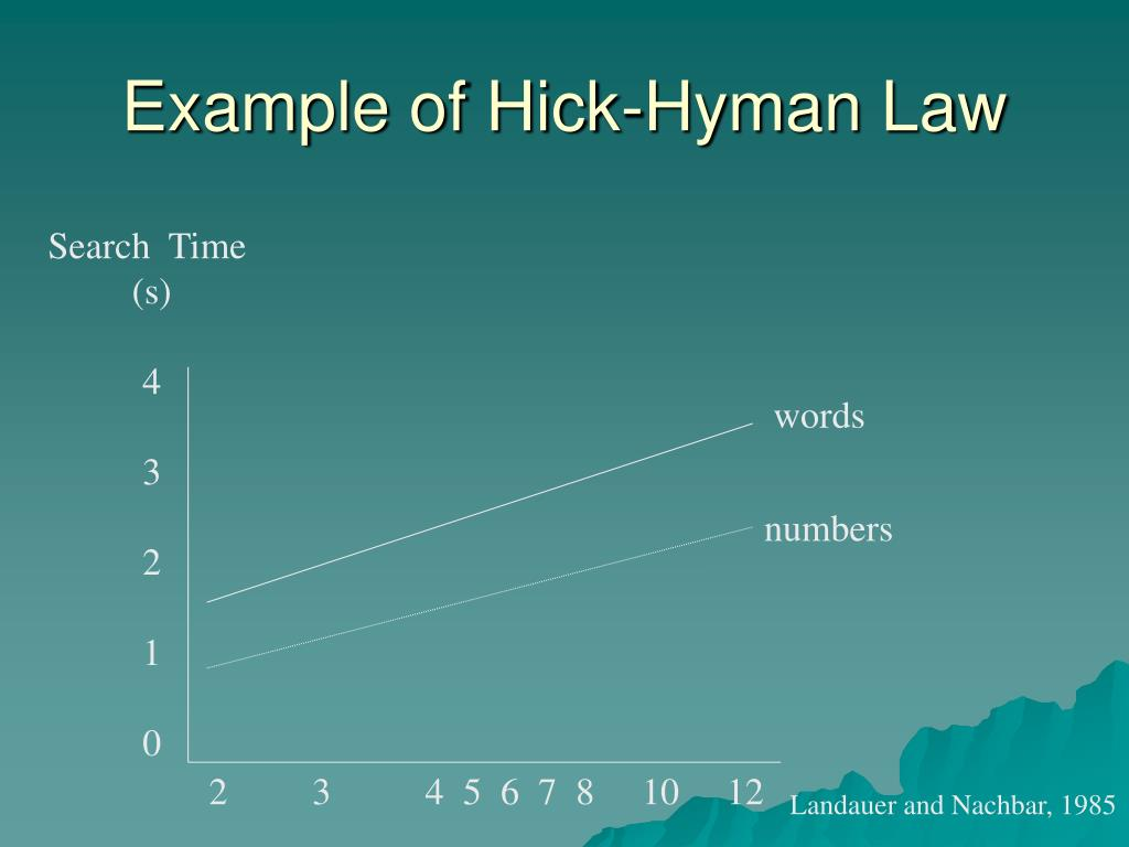 Example of Hick-Hyman Law