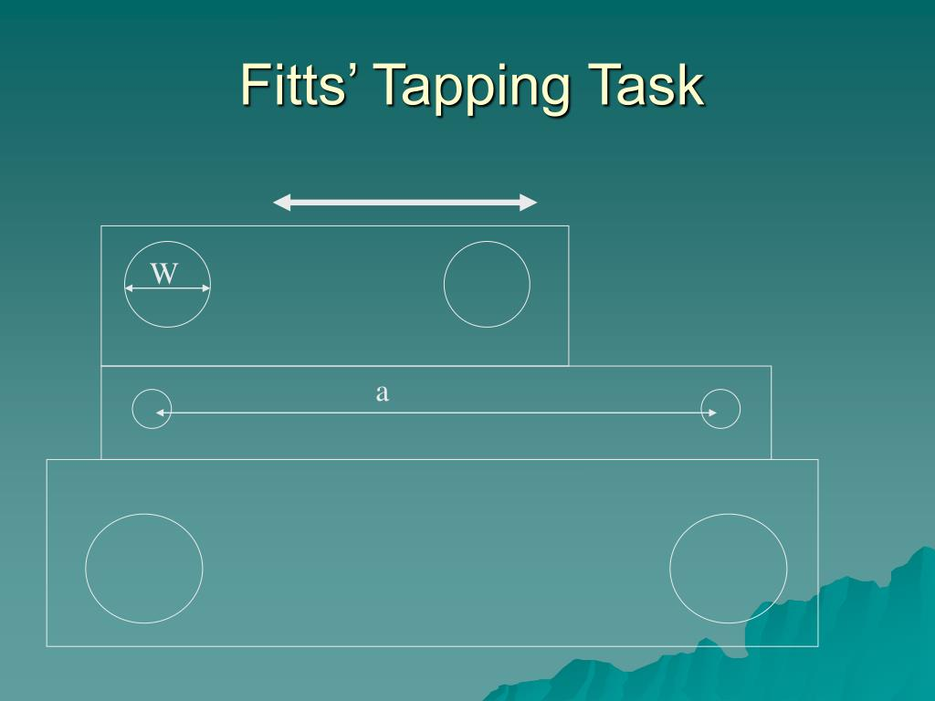 Fitts' Tapping Task