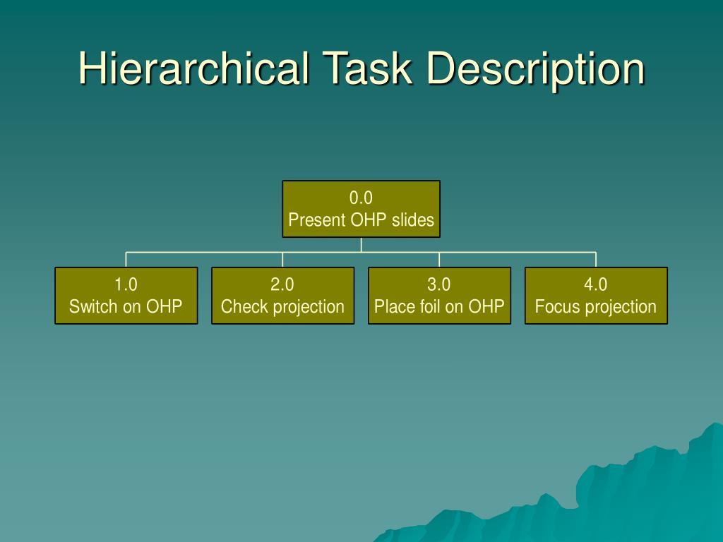 Hierarchical Task Description