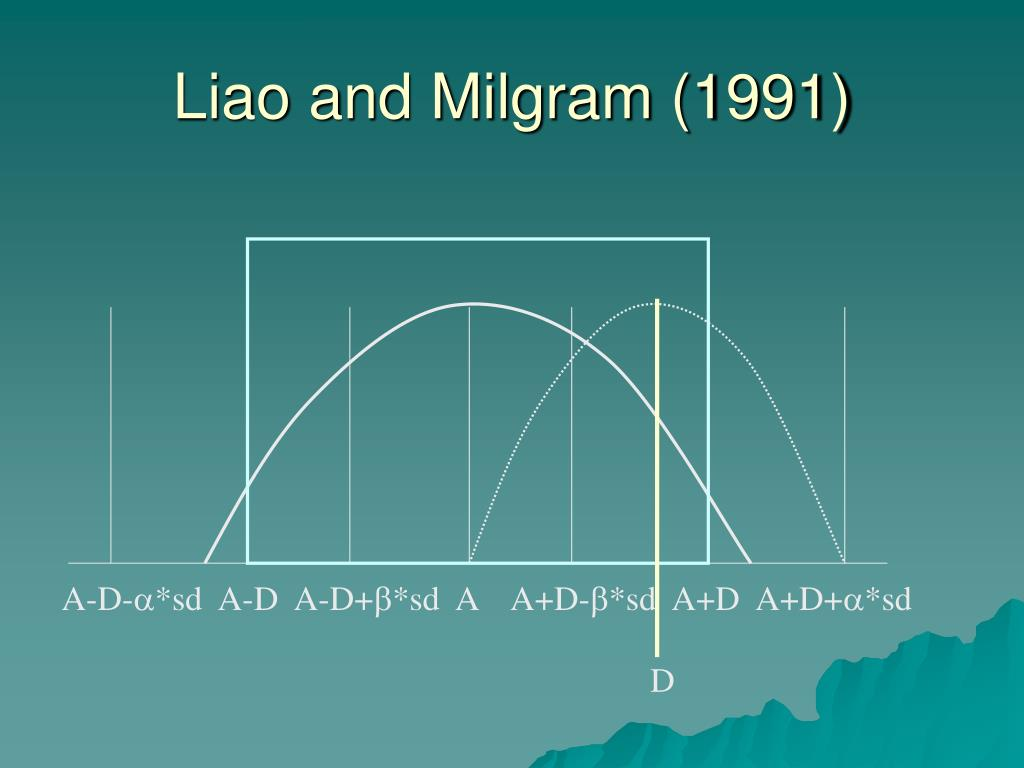 Liao and Milgram (1991)