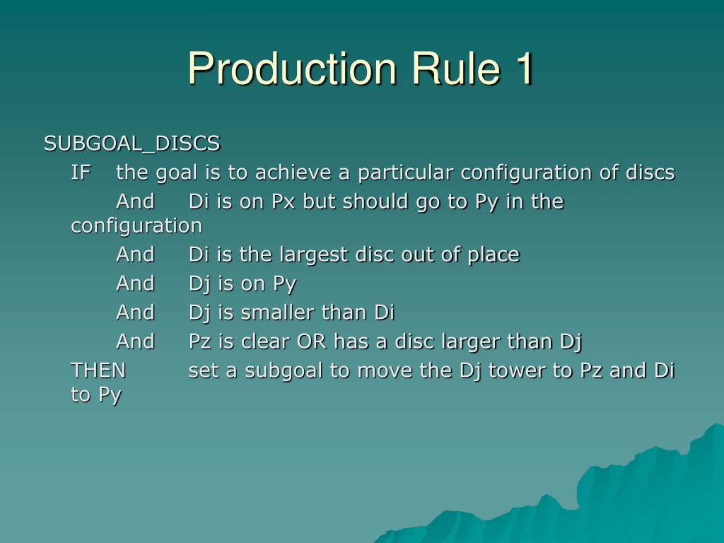 Production Rule 1