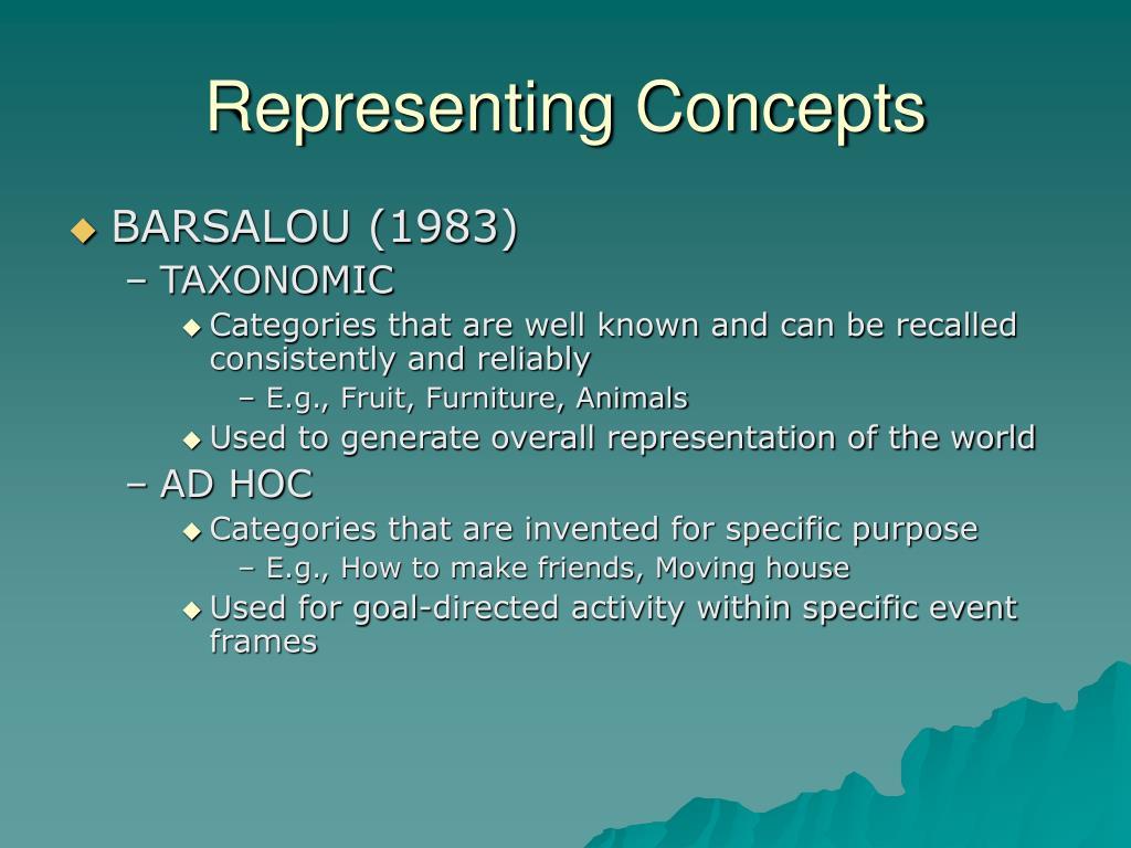 Representing Concepts