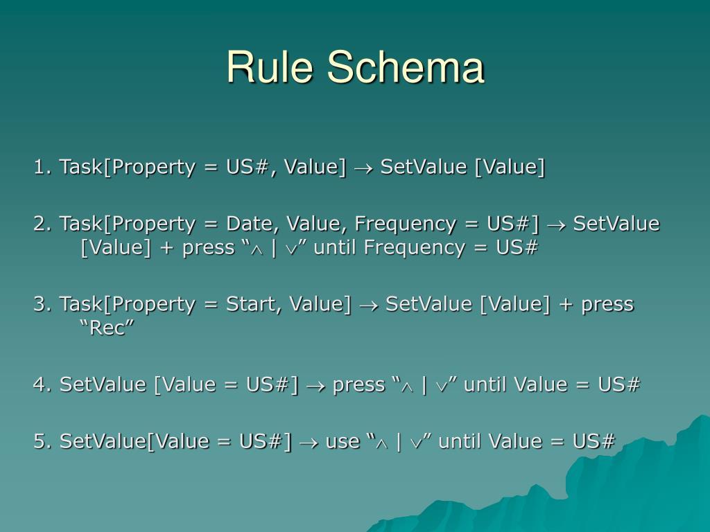 Rule Schema