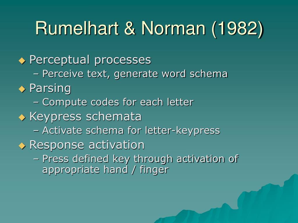 Rumelhart & Norman (1982)