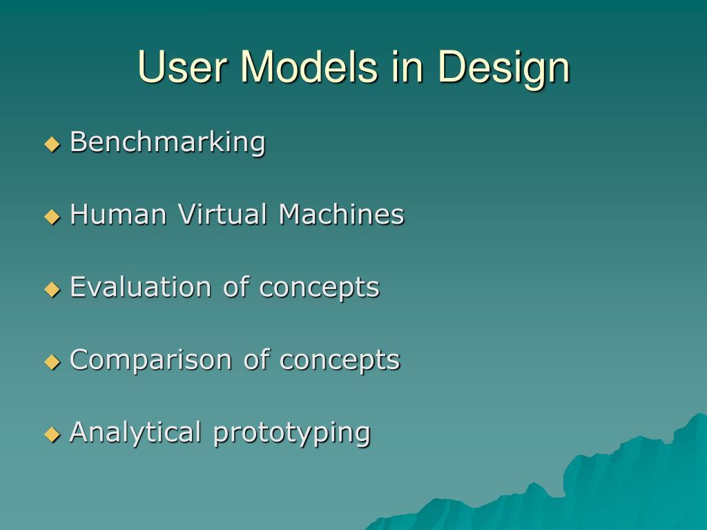User Models in Design
