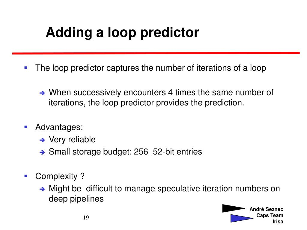 Adding a loop predictor