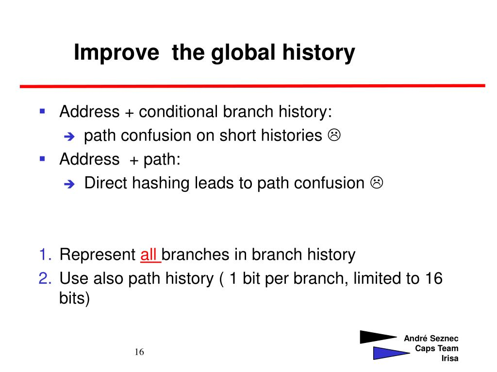 Improve  the global history